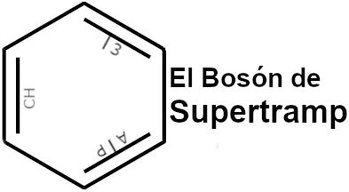 El bosón de Supertramp
